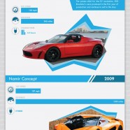 Electric Cars History