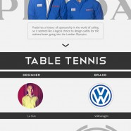 Fashion in Sportswear