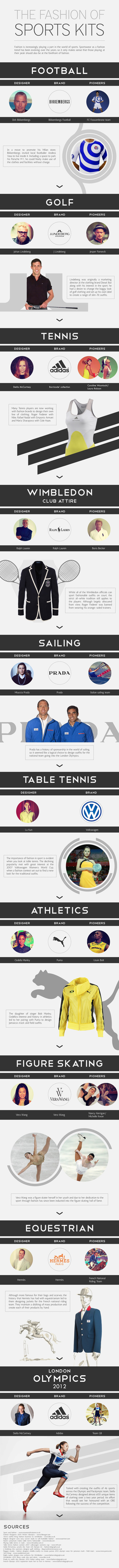Fashion in Sportswear-Infographic