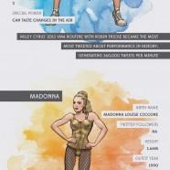 Weird Celebrity Clothes
