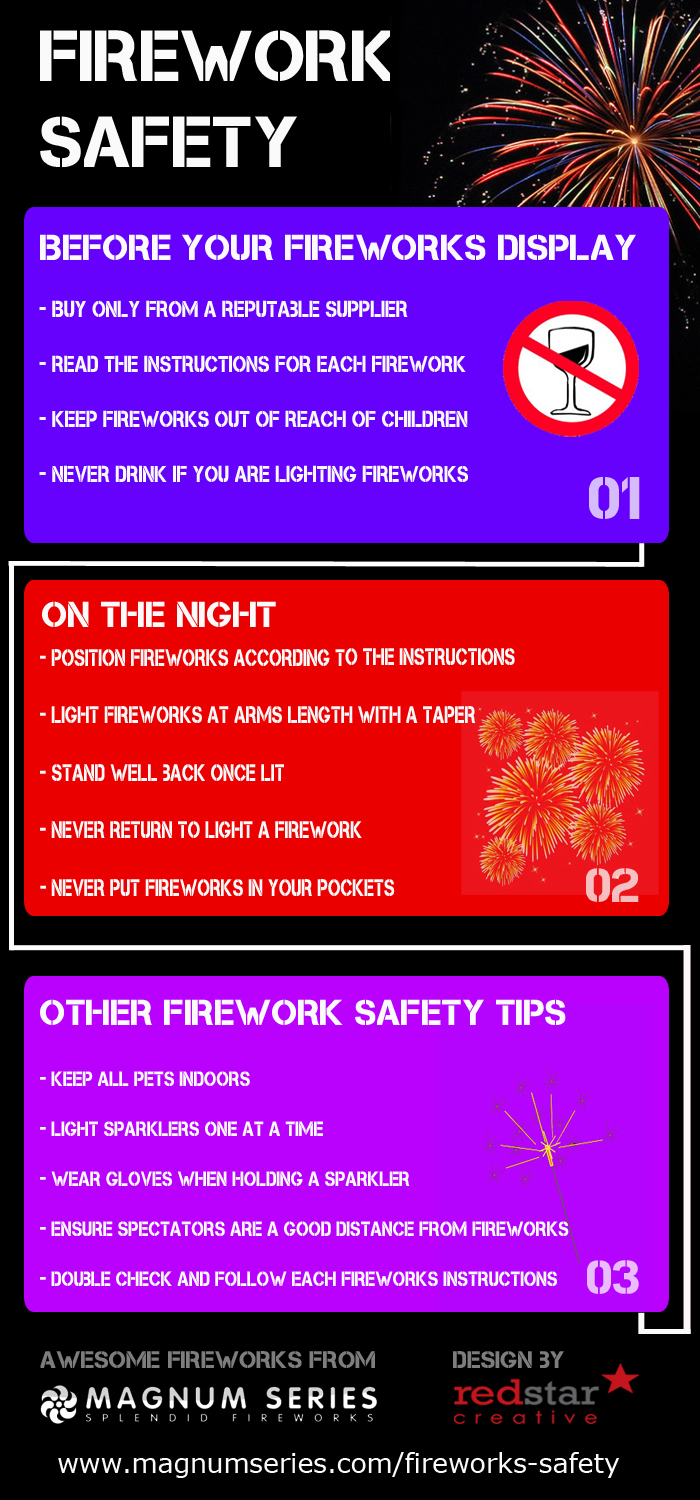 Firework Safety Tips-Infographic