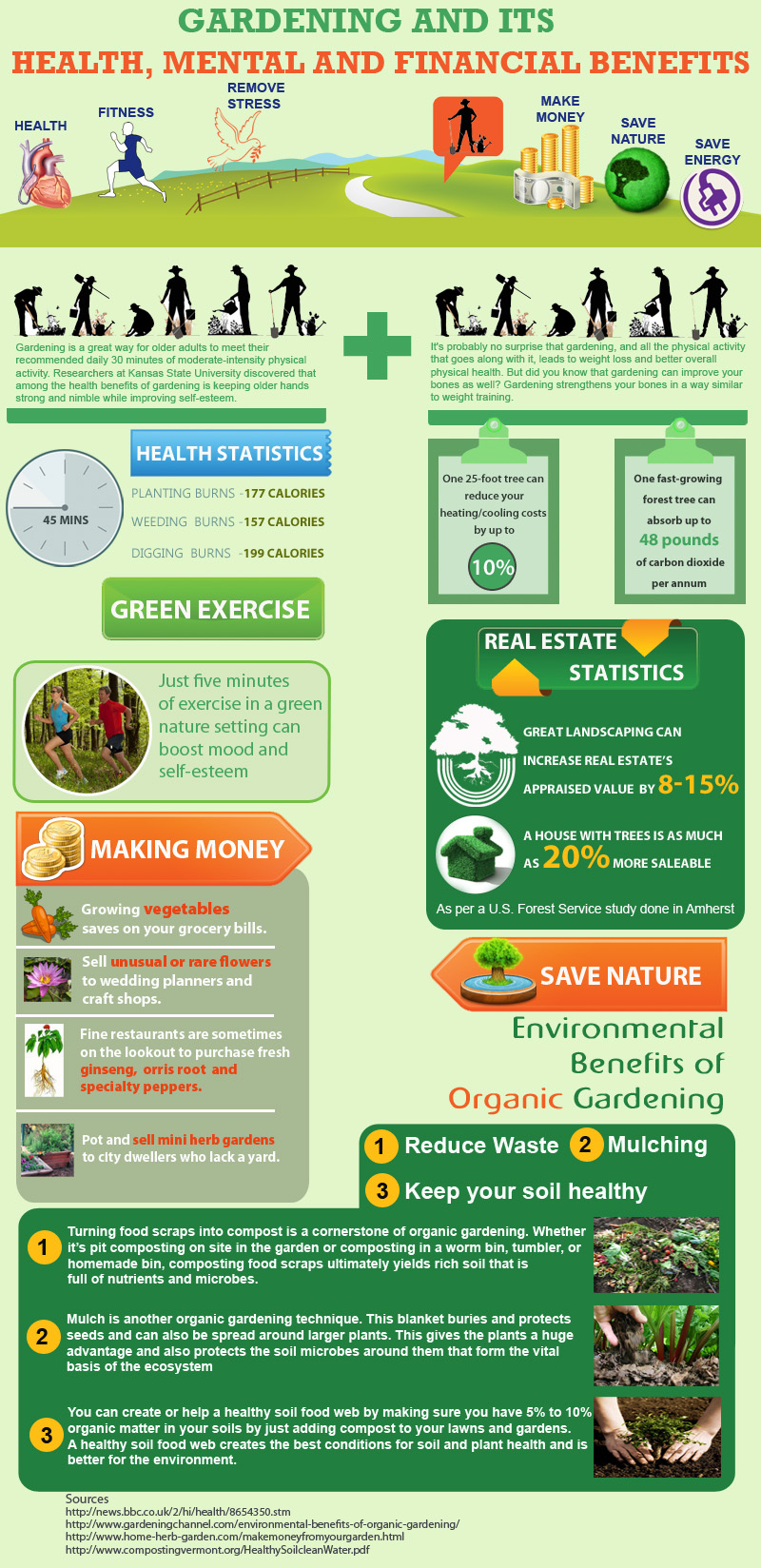 Gardening is Good-Infographic
