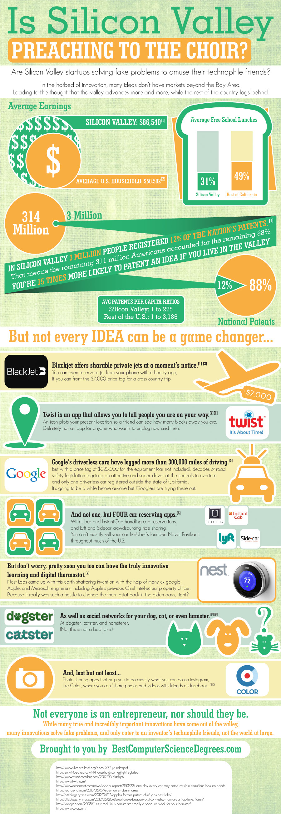 Silicon Valley Startups-Infographic