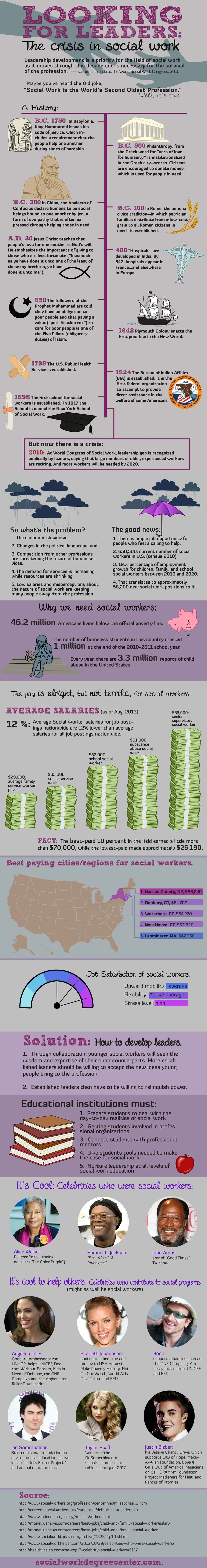 Social Workers Wanted-Infographic