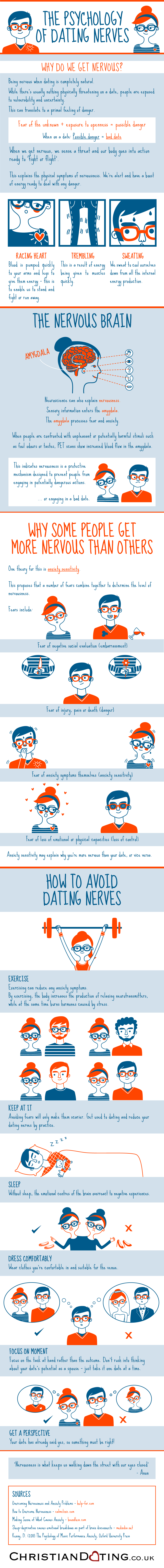 First Date Psychology-Infographic