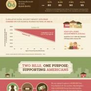 Retirement Crisis in US