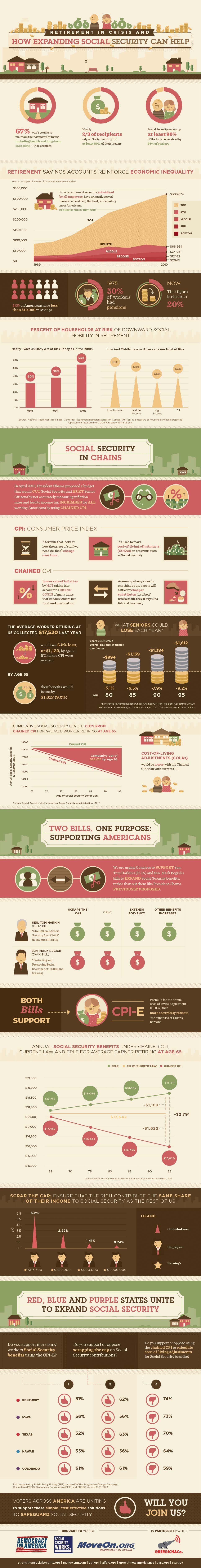 Retirement Crisis in US-Infographic