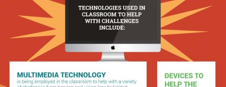 Technology in Special Education