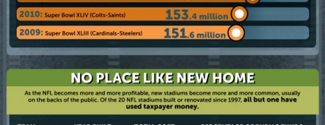 NFL Billion Dollars