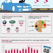 Angry Drivers