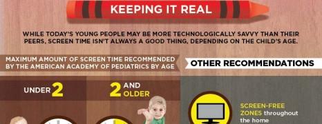 Digital Children