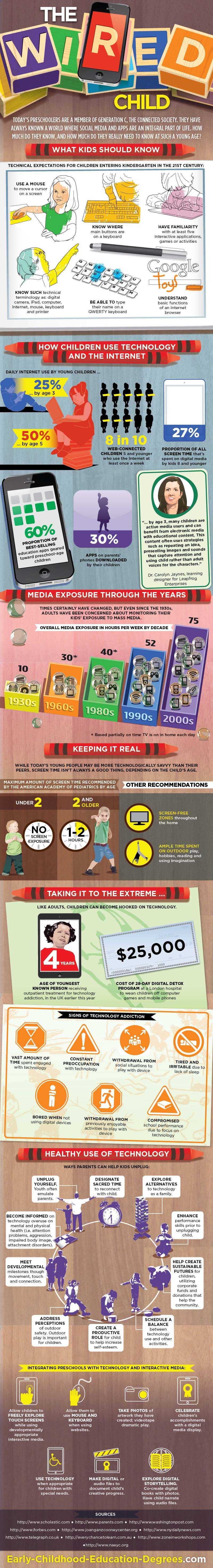 Digital Children-Infographic