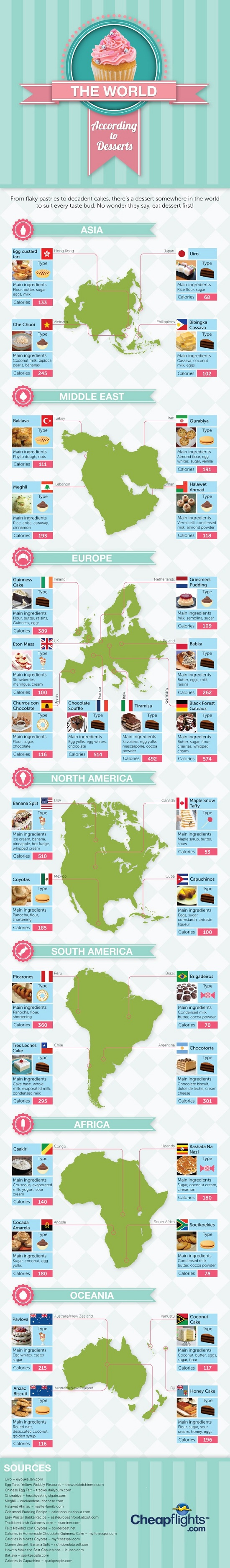 World Map of Desserts-Infographic