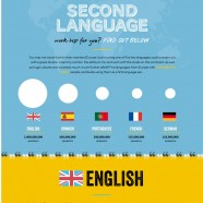 Second Language Benefits