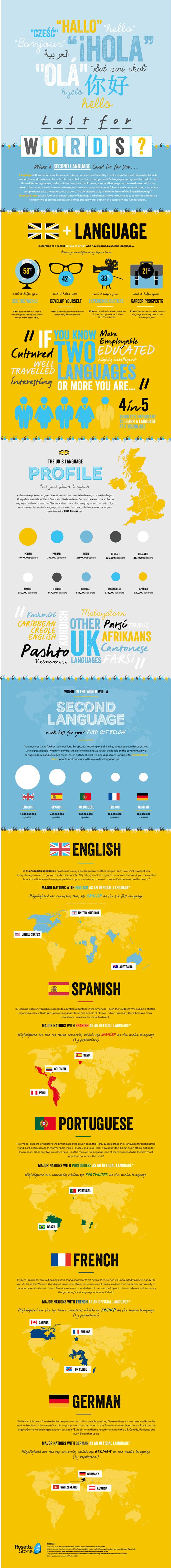 Second Language Benefits-Infographic
