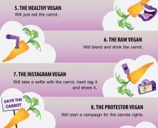 Vegan Tribes