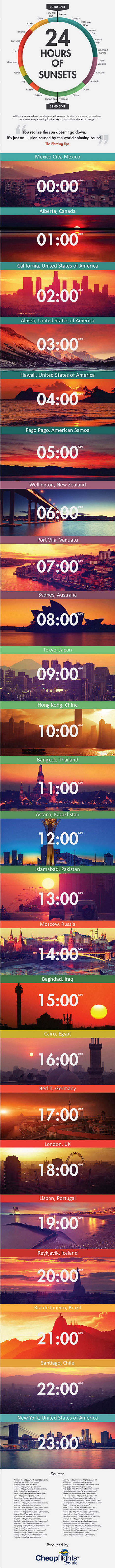Sunsets Around the World-Infographic