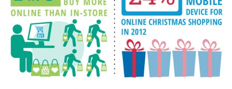 Online Business Myths