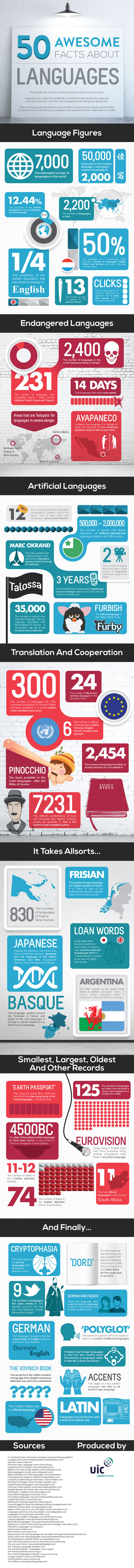 What to Know About Languages-Infographic