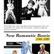 David Bowie Personas