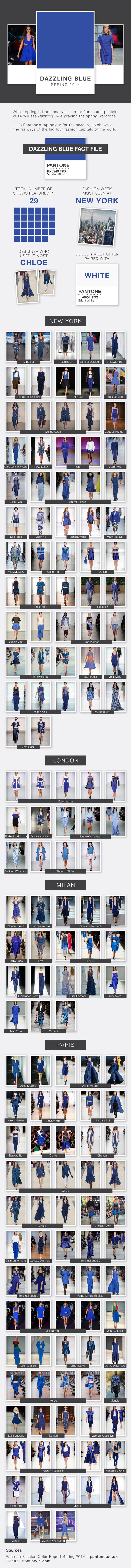 Spring Fashion 2014 Trends-Infographic