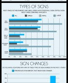 Business Signage Importance
