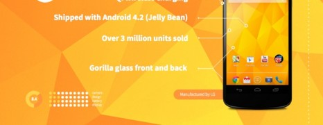 Google Nexus evolution