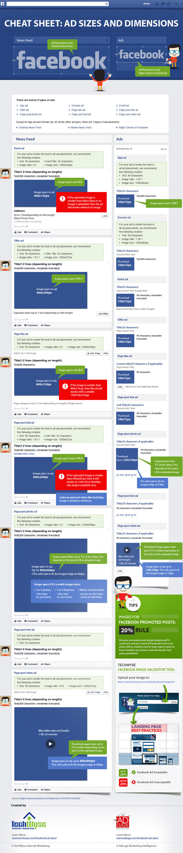 Facebook Ad Creative Sizes-Infographic