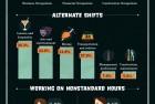 Halloween Graveyard Shift