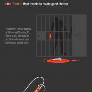 Marketing on Halloween 2013