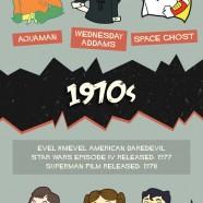 Halloween Costumes History