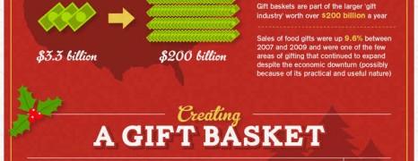 Weaving Baskets 101