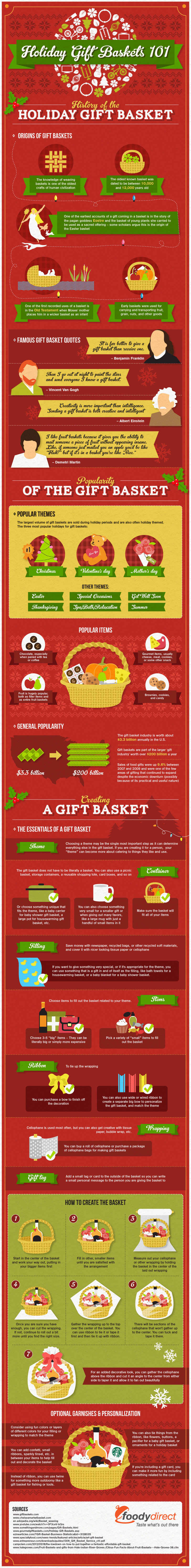 Weaving Baskets 101-Infographic
