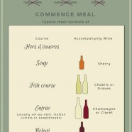 Downton Abbey Dinner Etiquette