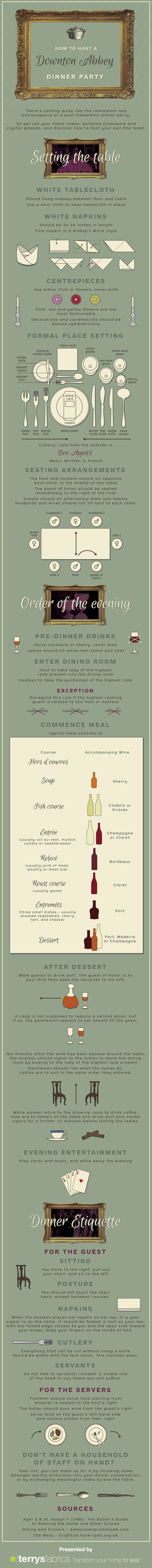 Downton Abbey Dinner Etiquette-Infographic