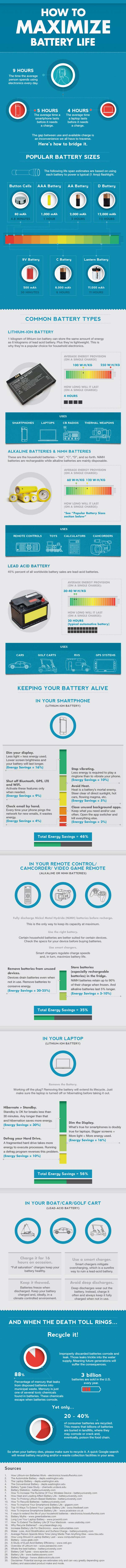 Extend Battery Life-Infographic