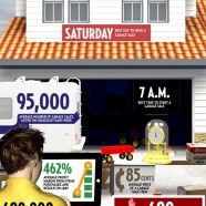 Junk Sales History