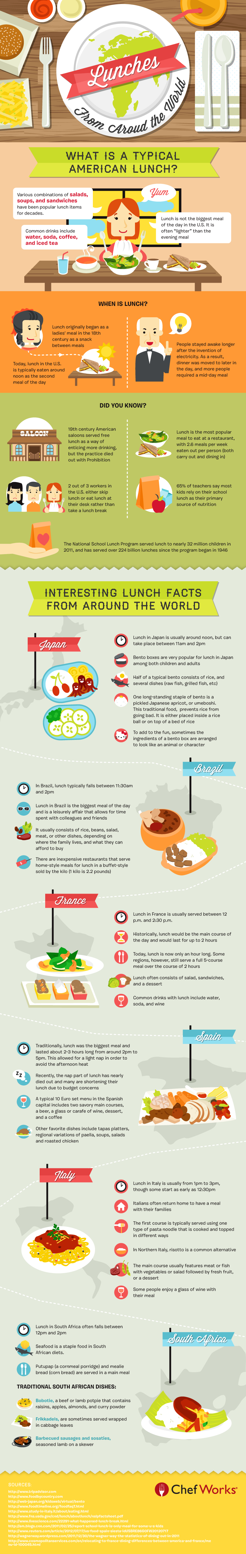 How the World Lunches-Infographic
