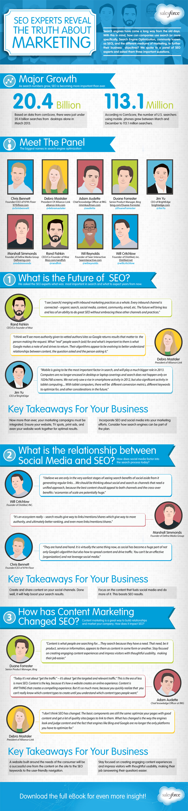 The Future of SEO-Infographic