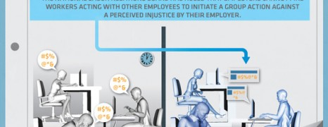 Social Media at Workplace
