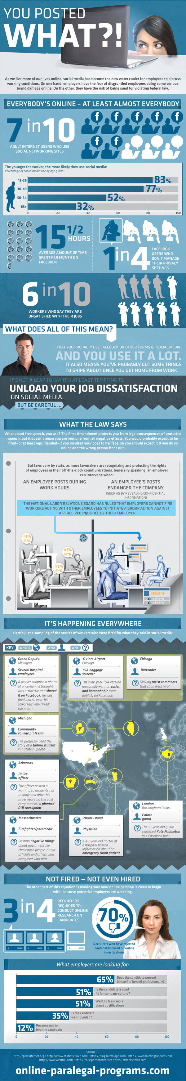 Social Media at Workplace-Infographic