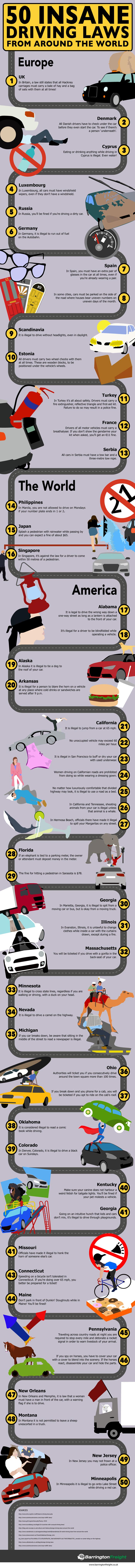 Weird Driving Laws-Infographic