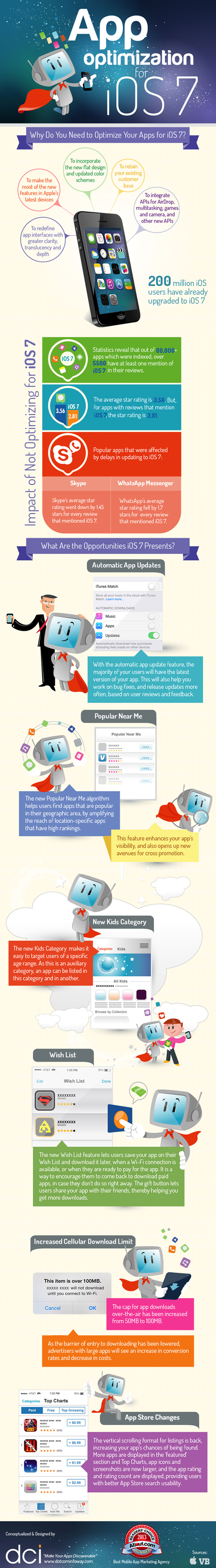 iOS 7 App Optimization Guide-Infographic
