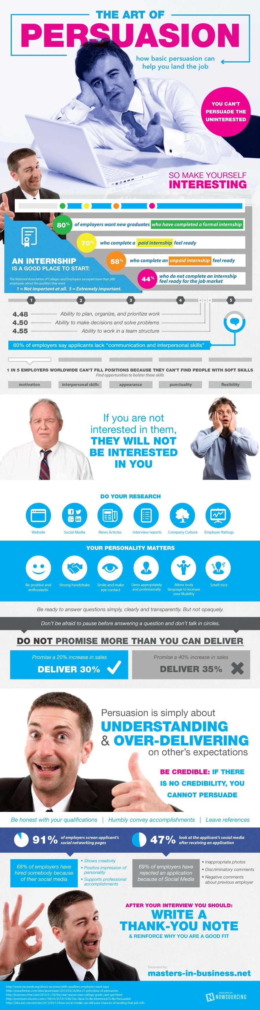 Persuasion Skills at Work-Infographic