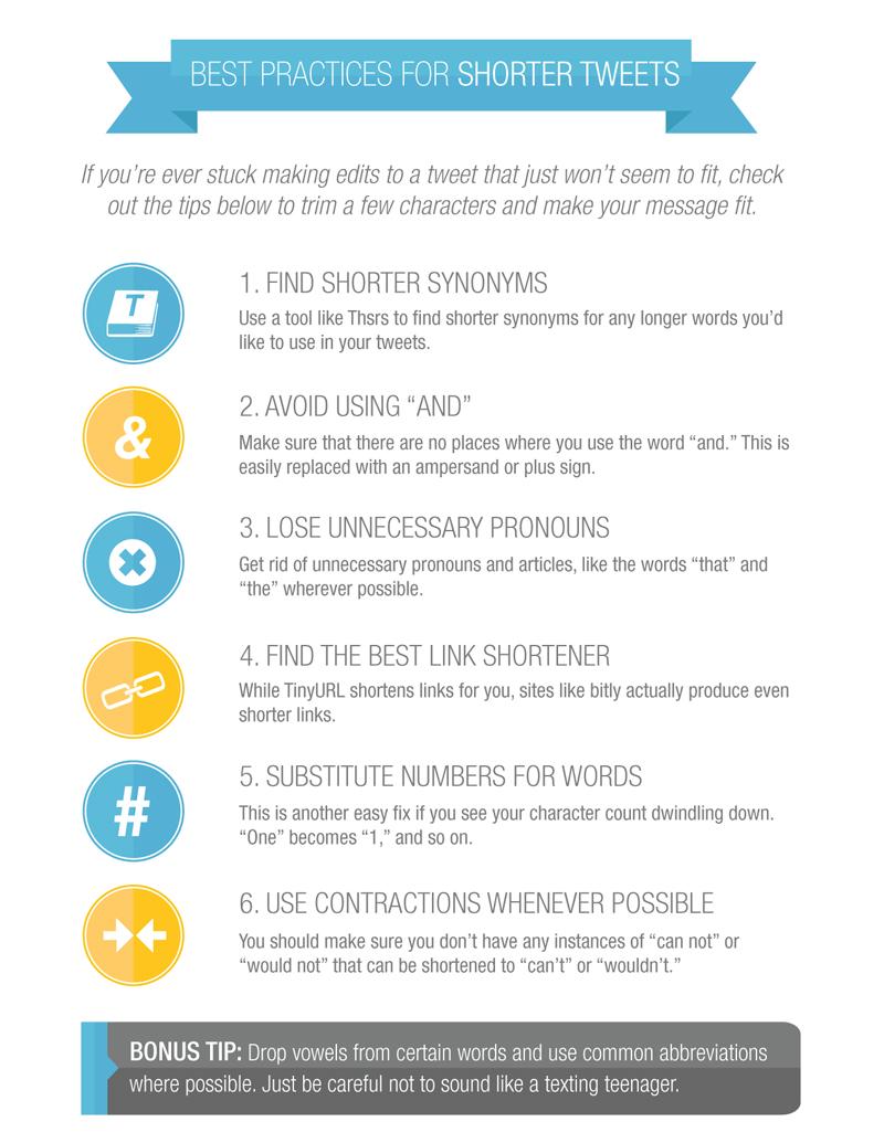How to Shorten Tweets-Infographic