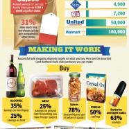 Bulk Shopping Tips