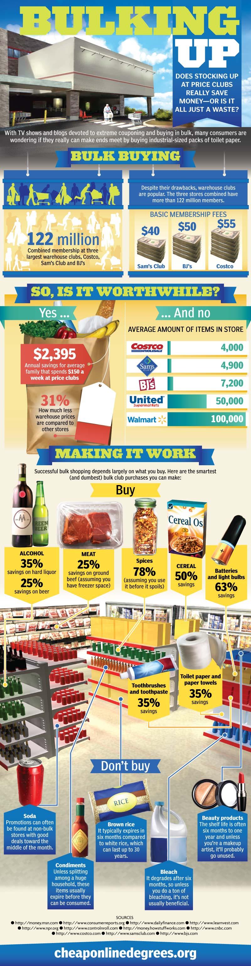 Bulk Shopping Tips-Infographic