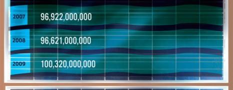 Economic Development in Africa