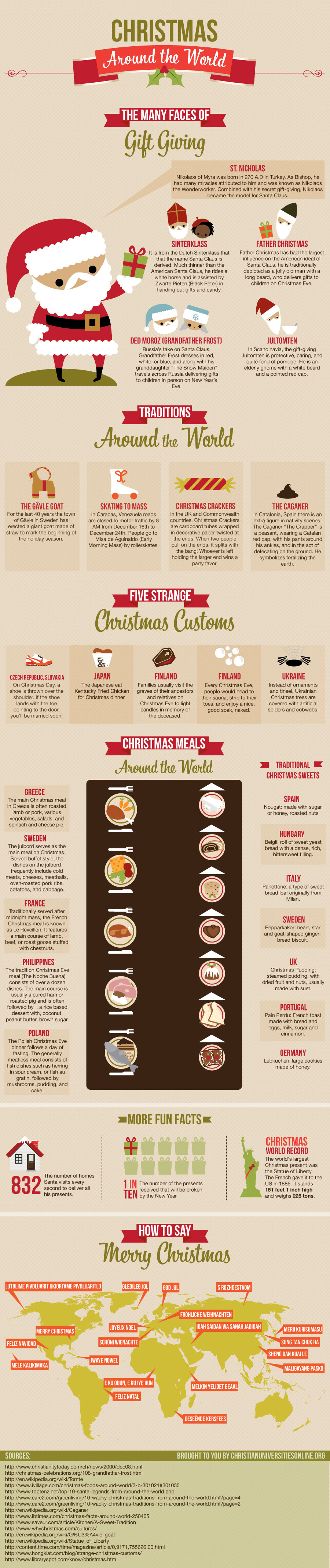 Christmas Traditions Around the World-Infographic