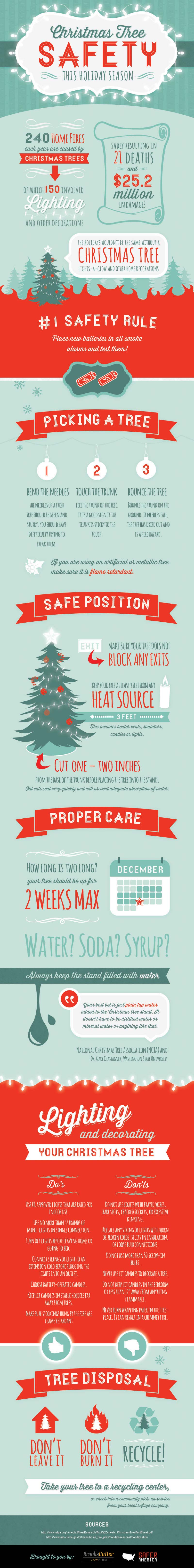 Christmas Decoration Safety-Infographic